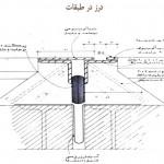 درز در ساختمان - درز های ساختمانی - تصویر از درز ساختمان - علی شفیع زاده - پارسا کد