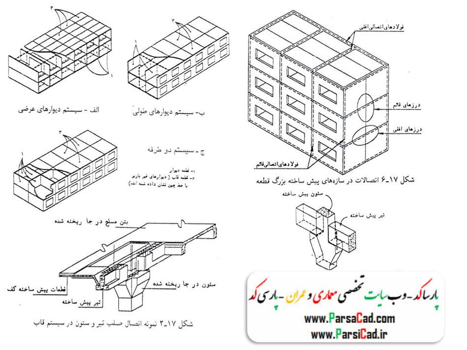 سازه های پیش ساخته بتنی عکس نما - عکس معماری - علی شفیع زاده - سایت پارسا کد