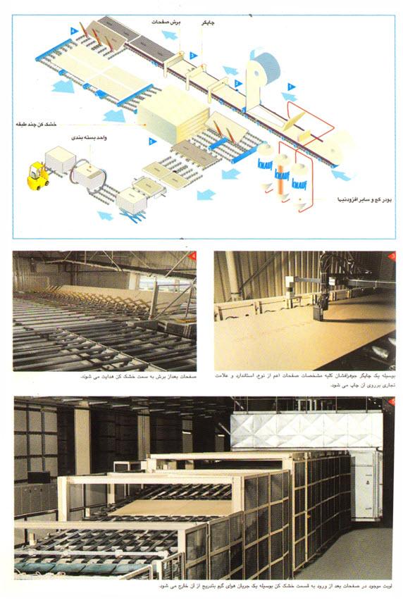 کناف ساختمان,انواع کناف کنف,نحوه ی استفاده از کناف های ساختمانی,مقاله ی کامل در مورد کناف,طرز استفاده از کناف,مقاله های آماده معماری,پروژه های آماده معماری,پروژه معماری