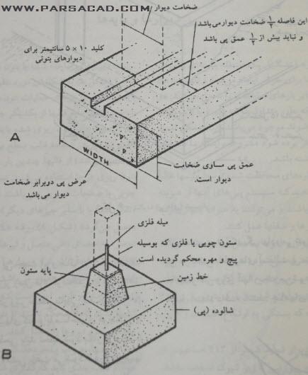 مقاله در مورد ساخت خانه با سازه های چوبی 40 صفحه - مقالات معماری ...دتایل اجرایی ساختمان های چوبی,اجرای خانه چوبی,نحوه اجرای ساختمان های چوبی,