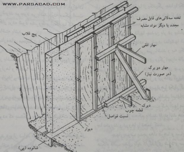 مقاله در مورد ساخت خانه با سازه های چوبی 40 صفحه - مقالات معماری ...دانلود مقاله در مورد خانه های چوبی,خانه چوبی,مطالبی در مورد ساختمان های