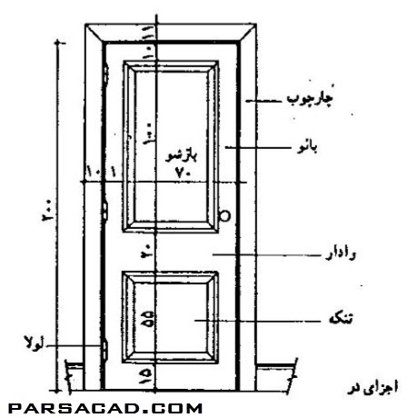 قاب در,چارچوب در و پنجره,وادار در,تنکه در,اجزای در,لولا در و پنجره,بازشو در,اجزای تشکیل دهنده در,عناصر و جزئیات ساختمان,بخش های تشکیل دهنده در