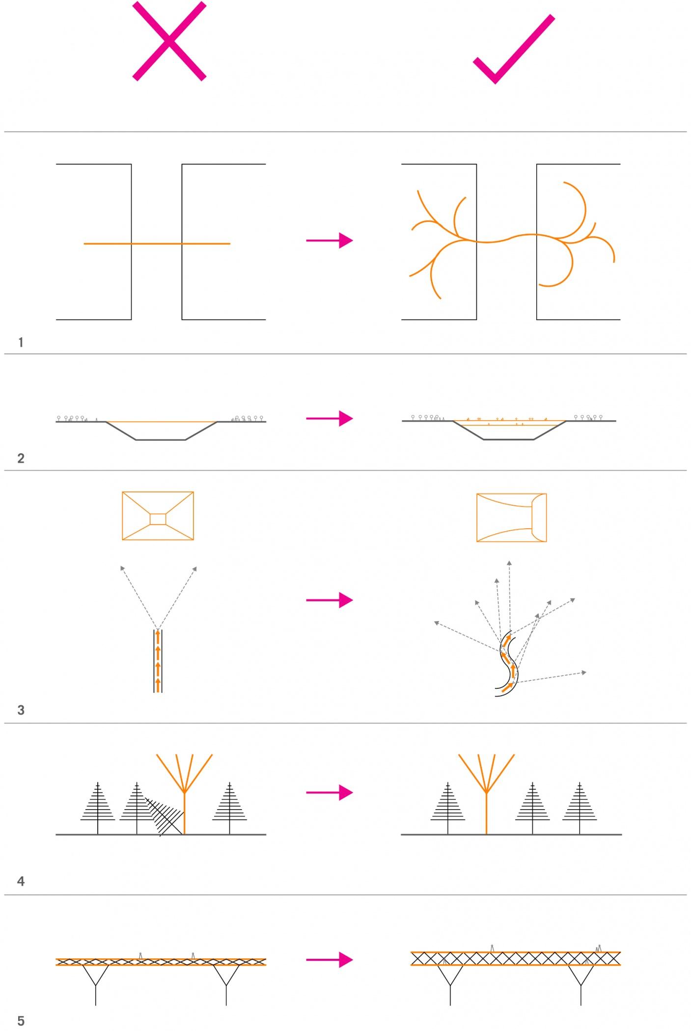 Tabiat_Bridge_Diagrams