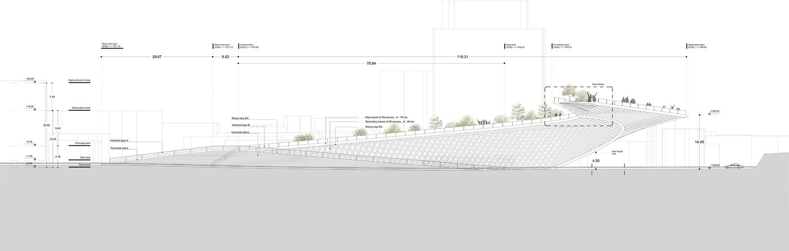 طراحی پل عابر پیاده حقانی - اراضی عباس آباد تهران