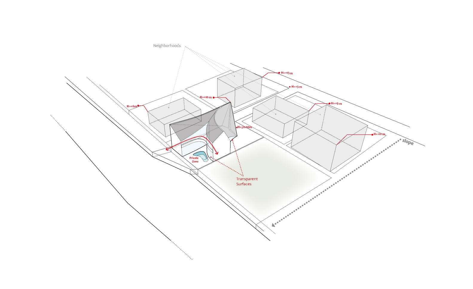نقشه های ویلای برادر کوچکتر - معمار: علیرضا تغابنی
