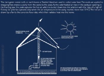 ساختمان ها باید به گونه ای طراحی شوند که قادر به استفاده از اقلیم و منابع انرژی محلی باشند.